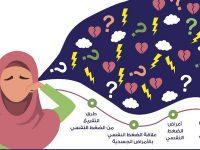 إدارة الضغوط النفسية- لقاء حواري للشابات مع أ. إيمان بدران عبر Zoom