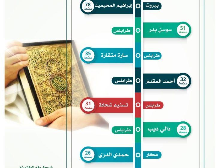 لائحة الأوائل المتميزين في حفظ القرآن الكريم