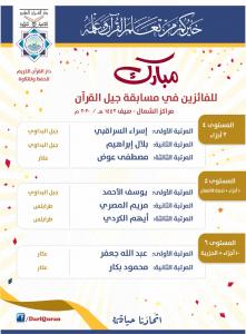 نتائج المسابقة - جيل القرآن: مسابقة قرآنية للناشئة في الشمال.. وجوائز بأكثر من 3 ملايين